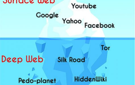 Internet goes beyond tip of the iceberg with deep web