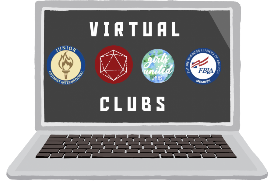 Madison Clubs Go Virtual