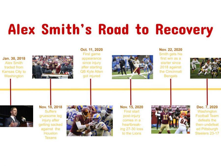 The Return of Alex Smith