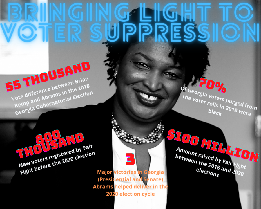 Stacey Abrams' Fair Fight to Combat Voter Suppression